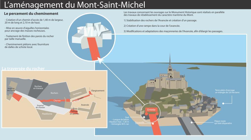 Quand l'art et l'histoire justifient le percement du rocher du Mont-Saint-Michel